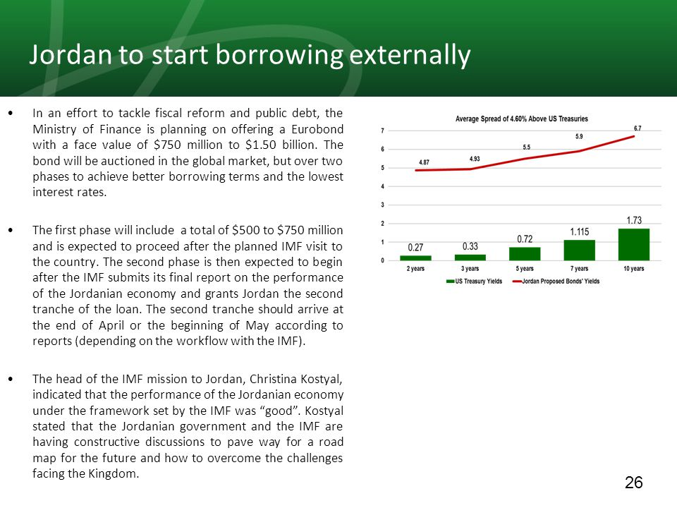 26 Jordan to start borrowing externally In an effort to tackle fiscal reform and public debt, the Ministry of Finance is planning on offering a Eurobond with a face value of $750 million to $1.50 billion.