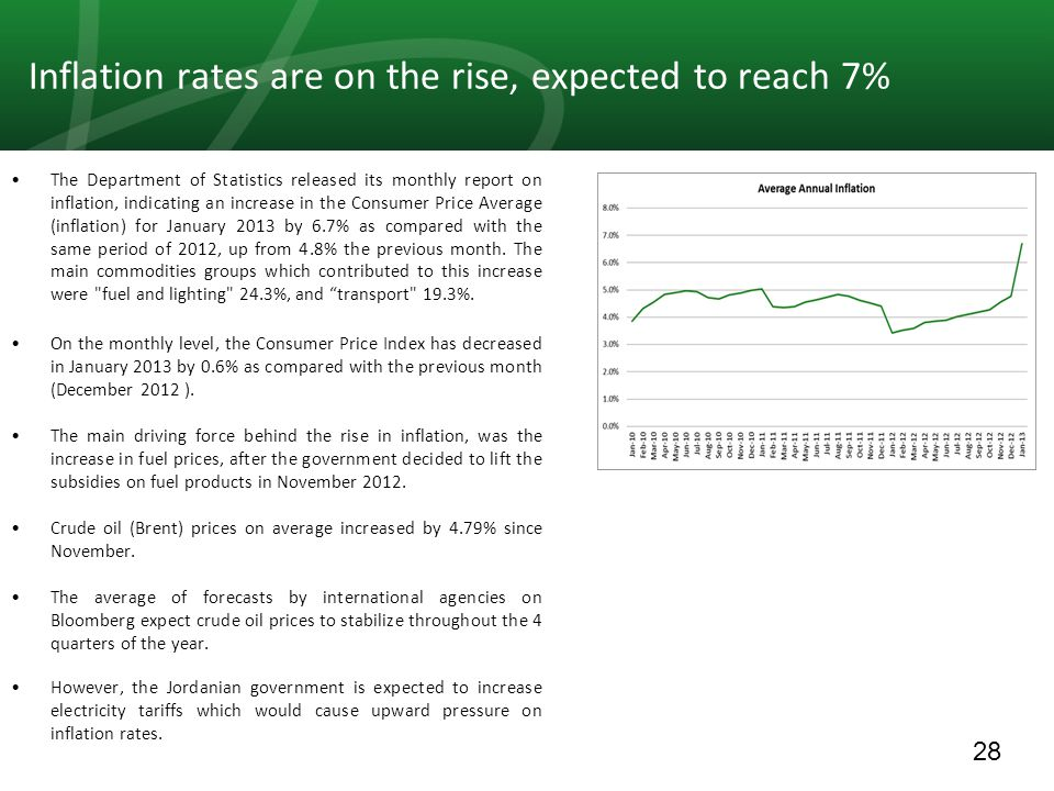 28 Inflation rates are on the rise, expected to reach 7% The Department of Statistics released its monthly report on inflation, indicating an increase in the Consumer Price Average (inflation) for January 2013 by 6.7% as compared with the same period of 2012, up from 4.8% the previous month.