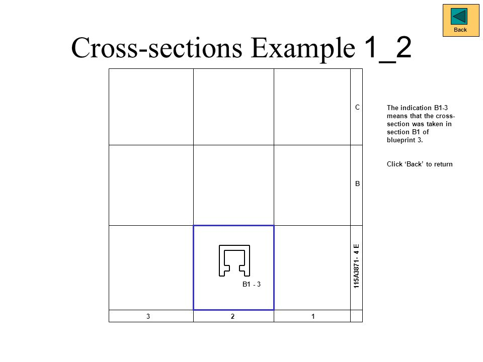 Cross-sections Example 1_2 C B 321 115A3871- 4 E B1 - 3 Back The indication B1-3 means that the cross- section was taken in section B1 of blueprint 3.