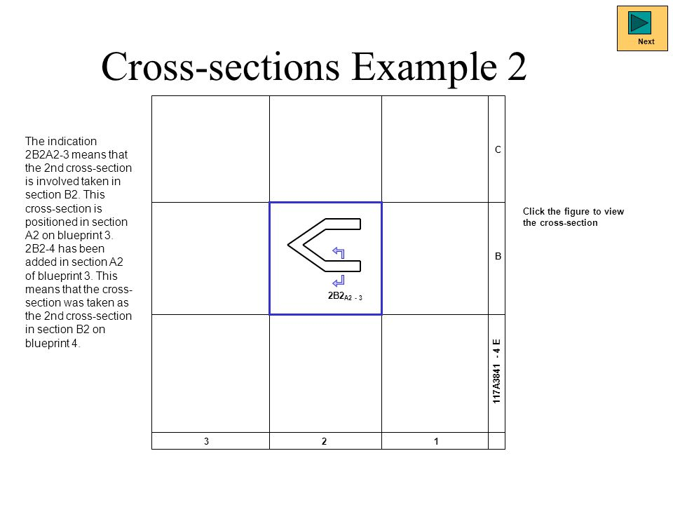 Cross-sections Example 2 Next The indication 2B2A2-3 means that the 2nd cross-section is involved taken in section B2.