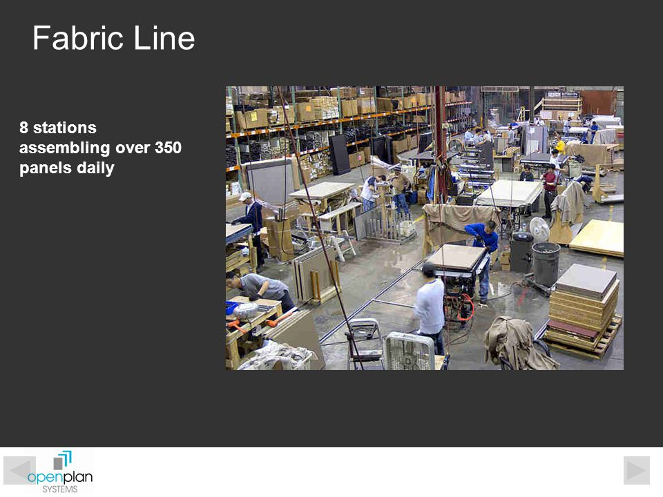 Fabric Line 8 stations assembling over 350 panels daily