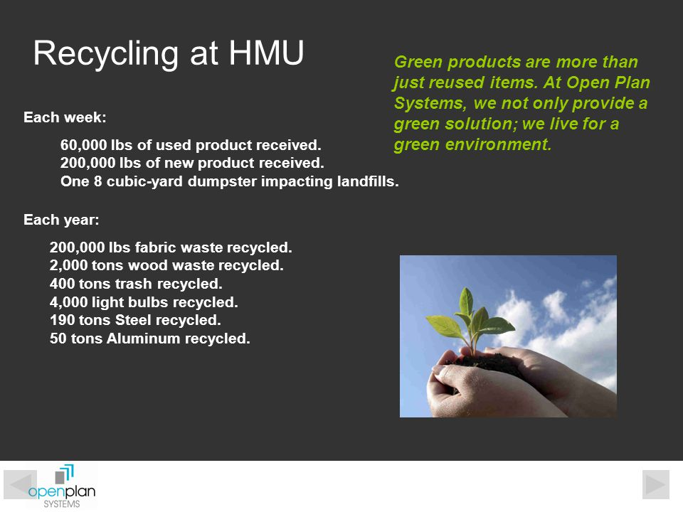 Recycling at HMU 60,000 lbs of used product received. 200,000 lbs of new product received. One 8 cubic-yard dumpster impacting landfills. 200,000 lbs
