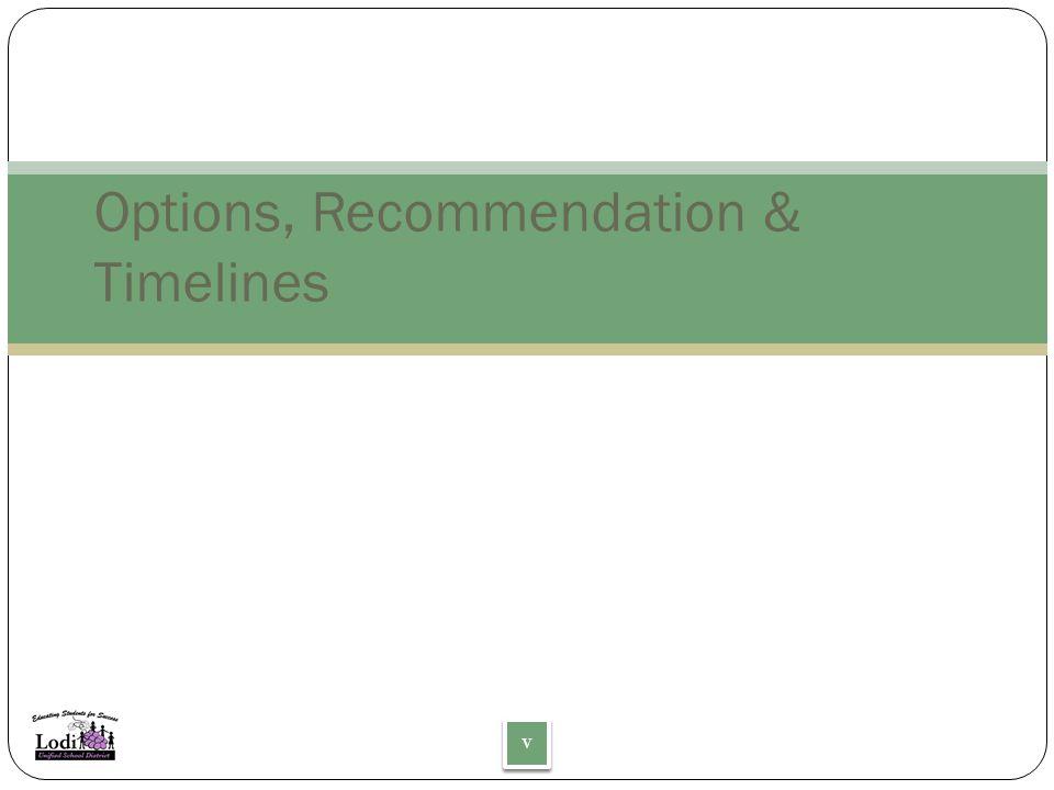 Options, Recommendation & Timelines v v