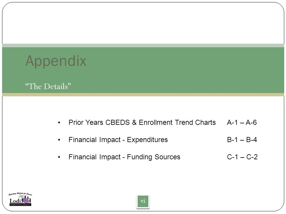 Appendix The Details Prior Years CBEDS & Enrollment Trend Charts Financial Impact - Expenditures Financial Impact - Funding Sources A-1 – A-6 B-1 – B-4 C-1 – C-2 vi