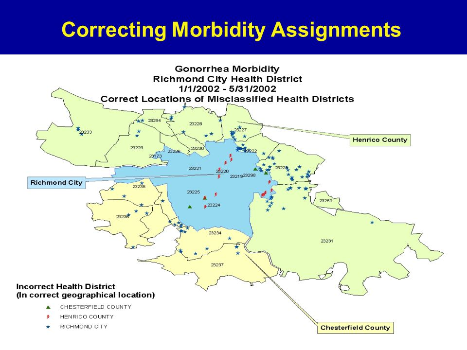 Correcting Morbidity Assignments