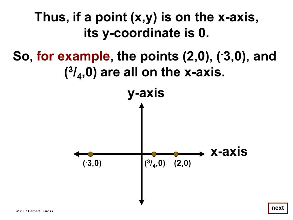 next Thus, if a point (x,y) is on the x-axis, its y-coordinate is 0.
