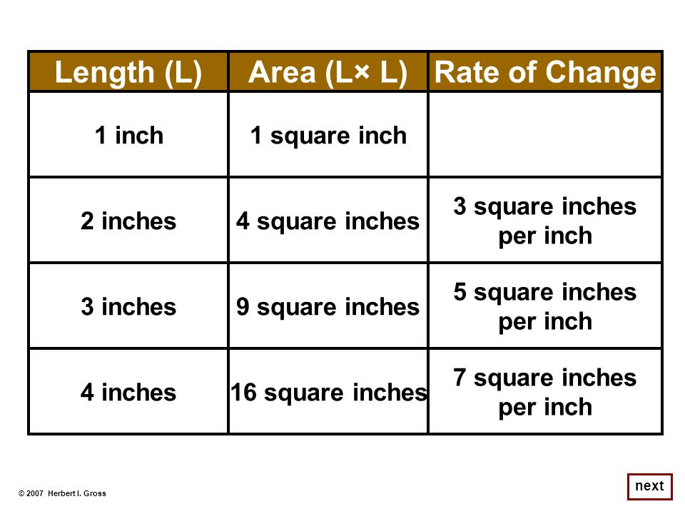 An ordinary ruler is an excellent illustration of how we combine arithmetic and geometry.