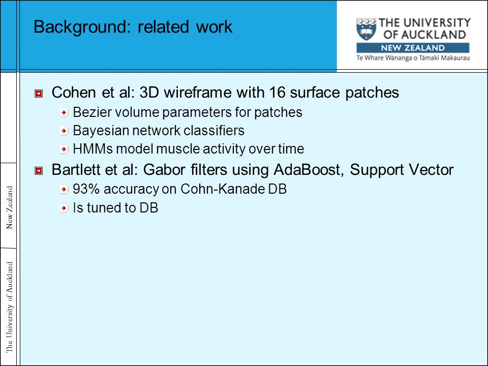 The University of Auckland New Zealand Background: related work Cohen et al: 3D wireframe with 16 surface patches Bezier volume parameters for patches Bayesian network classifiers HMMs model muscle activity over time Bartlett et al: Gabor filters using AdaBoost, Support Vector 93% accuracy on Cohn-Kanade DB Is tuned to DB