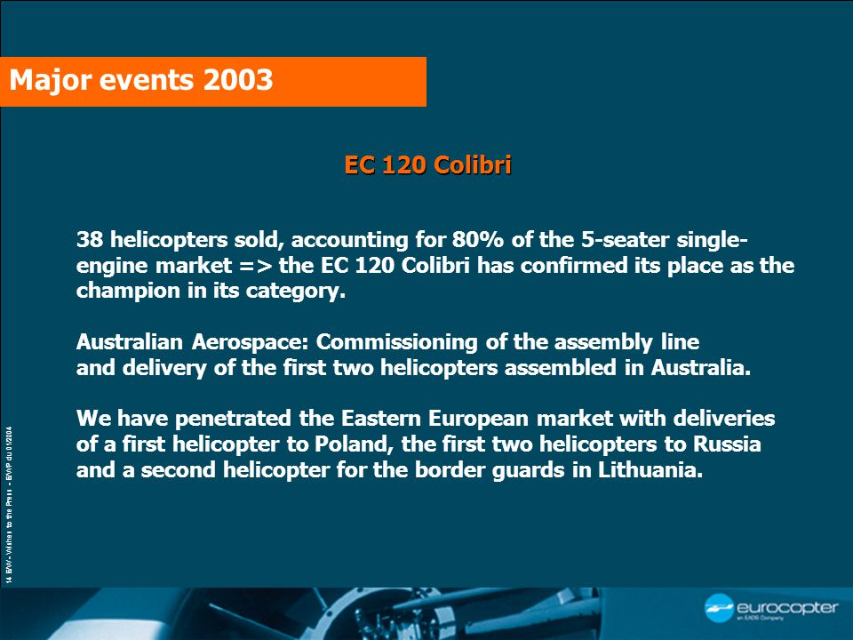 14 E/W - Wishes to the Press - E/WP du 01/2004 EC 120 Colibri 38 helicopters sold, accounting for 80% of the 5-seater single- engine market => the EC 120 Colibri has confirmed its place as the champion in its category.
