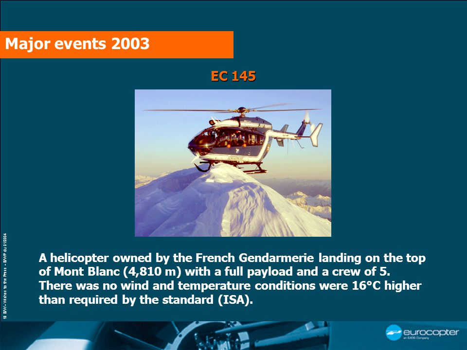 18 E/W - Wishes to the Press - E/WP du 01/2004 EC 145 A helicopter owned by the French Gendarmerie landing on the top of Mont Blanc (4,810 m) with a full payload and a crew of 5.