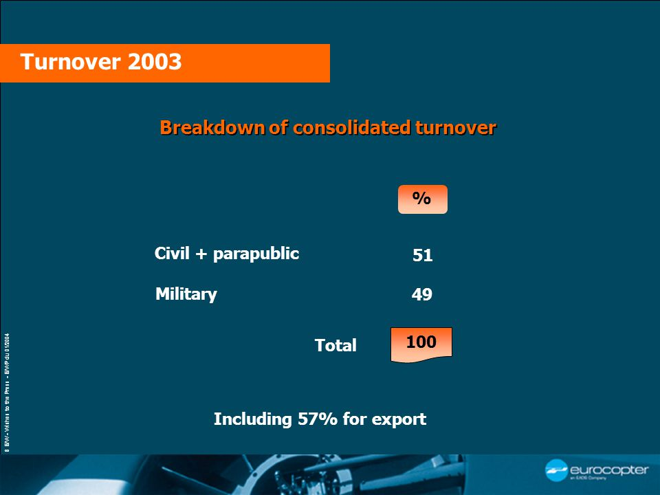 8 E/W - Wishes to the Press - E/WP du 01/2004 Breakdown of consolidated turnover Military 49 Civil + parapublic 51 Total % Turnover 2003 100 Including 57% for export