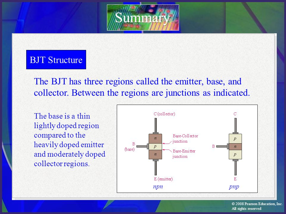 © 2008 Pearson Education, Inc. All rights reserved BJT Structure The BJT has three regions called the emitter, base, and collector. Between the region