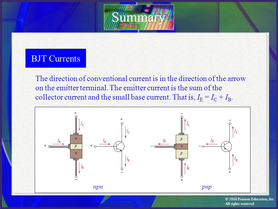 © 2008 Pearson Education, Inc. All rights reserved BJT Currents npnpnp The direction of conventional current is in the direction of the arrow on the e