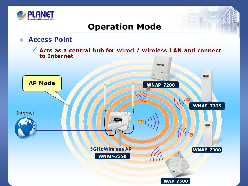 17 / 25 Operation Mode  Access Point Acts as a central hub for wired / wireless LAN and connect to Internet AP Mode 5GHz Wireless AP WNAP-7350 WNAP-7200 WNAP-7205 WNAP-7300 WAP-7500