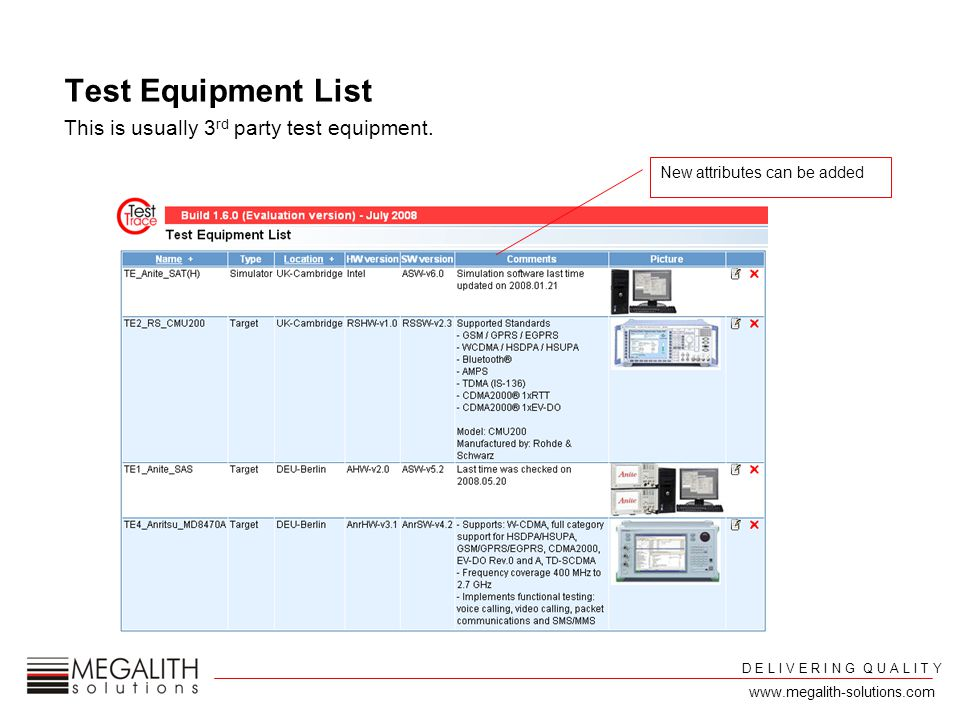 Test Equipment List D E L I V E R I N G Q U A L I T Y www.megalith-solutions.com This is usually 3 rd party test equipment.