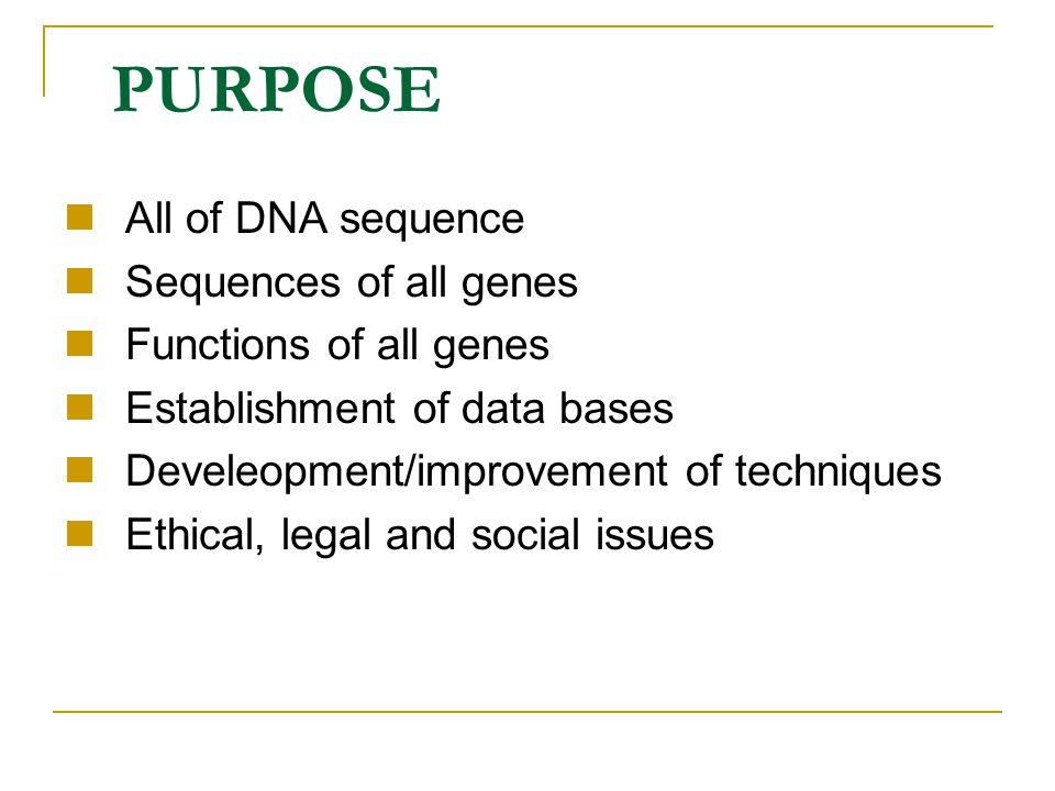 WHY STUDY GENOMICS.