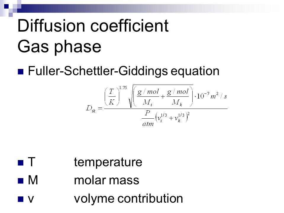 Molecular diffusion Intermolecular diffusion  collisions between molecules Knudsen diffusion  Collisions between molecules and pore walls
