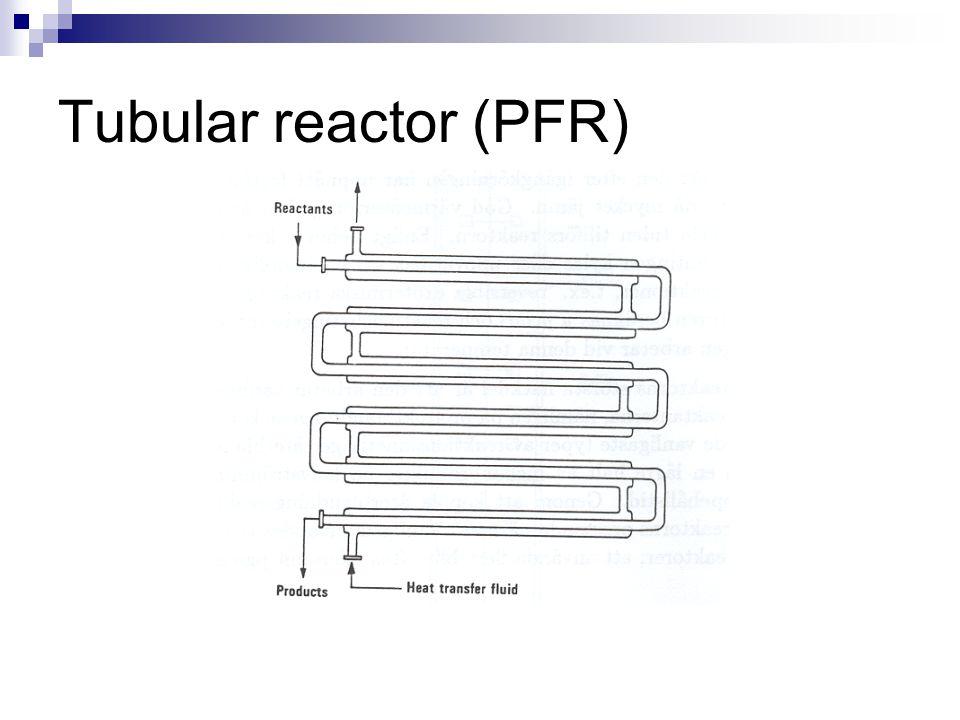 Mixing in tank reactors