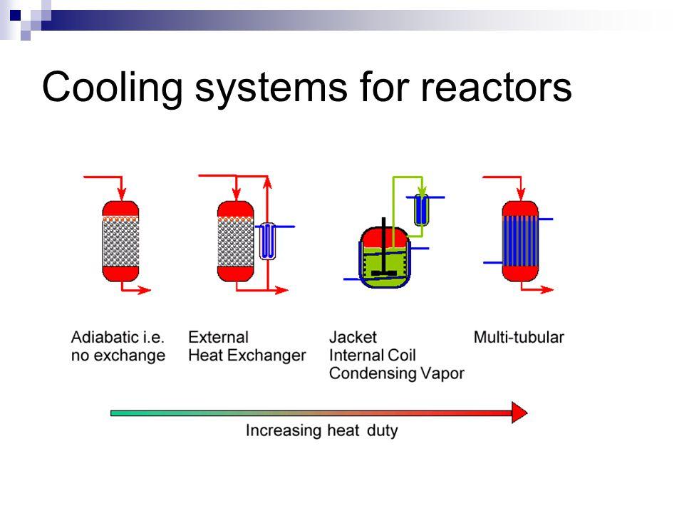 Advanced reactor technology -parallel tube reactors