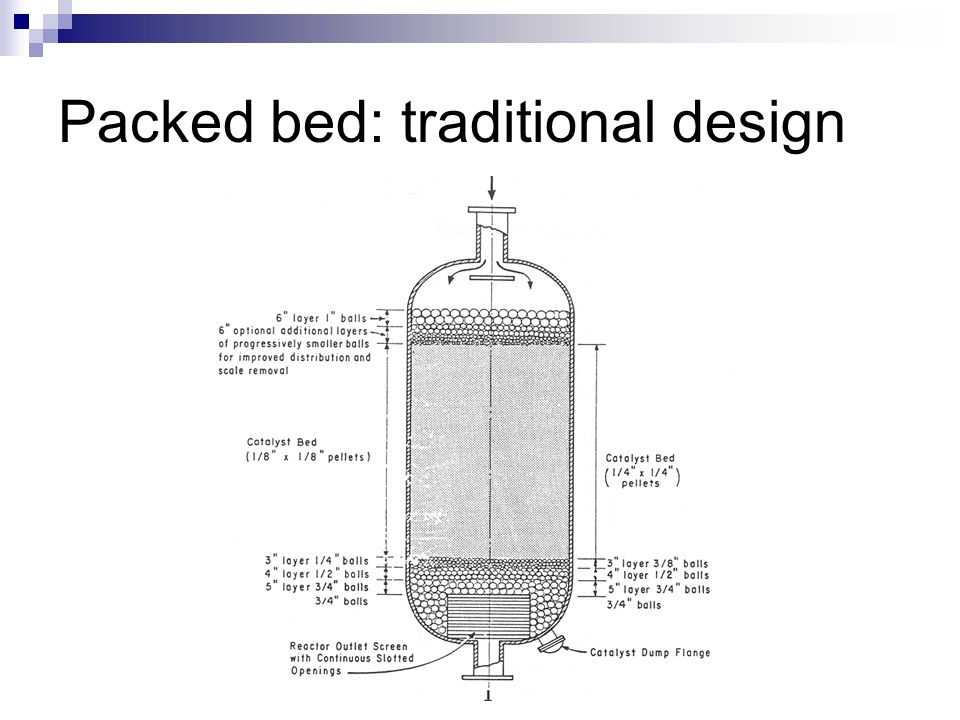 Catalytic Reactors Packed bed Fluidized bed