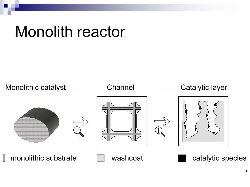 Gauze-reactor Oxidation av ammonia High temperature, 890  C Network of Pt catalyst