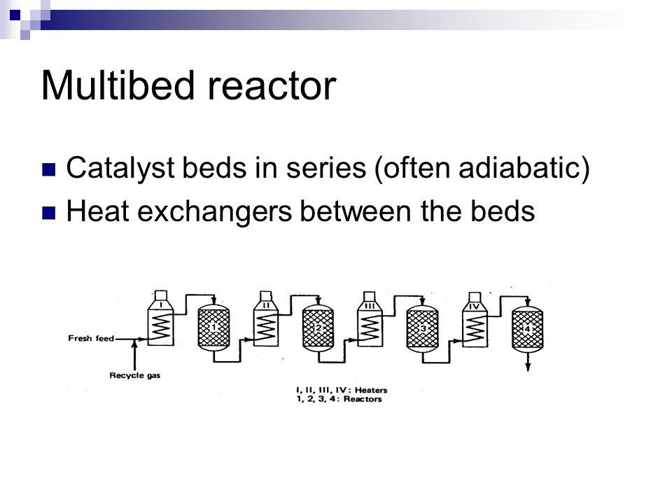 Monolith reactor