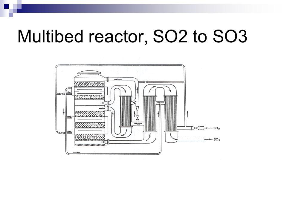 Multibed reactor Catalyst beds in series (often adiabatic) Heat exchangers between the beds