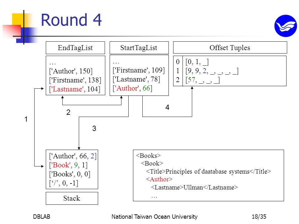 DBLABNational Taiwan Ocean University18/35 StartTagList … [ Firstname , 109] [ Lastname , 78] [ Author , 66] EndTagList … [ Author , 150] [ Firstname , 138] [ Lastname , 104] Stack [ Author , 66, 2] [ Book , 9, 1] [ Books , 0, 0] ['/', 0, -1] 0 [0, 1, _] 1 [9, 9, 2, _, _, _, _] 2 [57, _, _, _] Principles of daatabase systems Ullman … Round 4 3 4 1 2 Offset Tuples