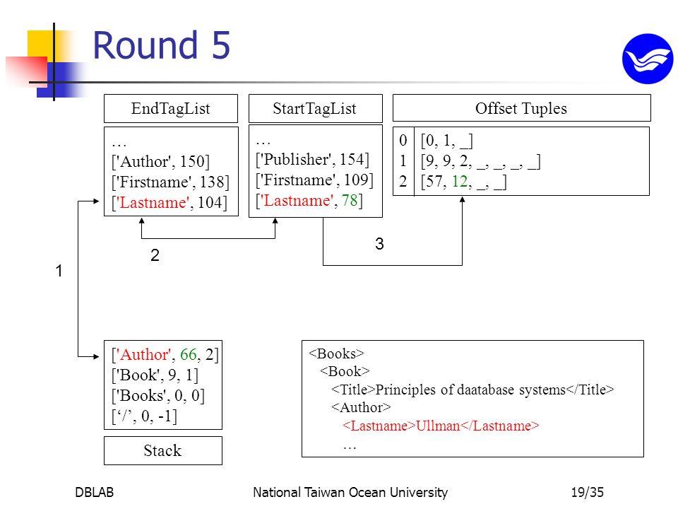 DBLABNational Taiwan Ocean University19/35 StartTagList … [ Publisher , 154] [ Firstname , 109] [ Lastname , 78] EndTagList … [ Author , 150] [ Firstname , 138] [ Lastname , 104] Stack [ Author , 66, 2] [ Book , 9, 1] [ Books , 0, 0] ['/', 0, -1] 0 [0, 1, _] 1 [9, 9, 2, _, _, _, _] 2 [57, 12, _, _] Principles of daatabase systems Ullman … Round 5 3 1 2 Offset Tuples