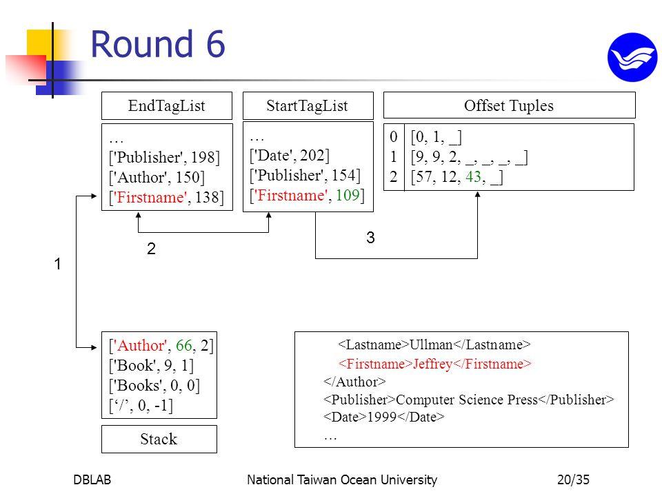 DBLABNational Taiwan Ocean University20/35 StartTagList … [ Date , 202] [ Publisher , 154] [ Firstname , 109] EndTagList … [ Publisher , 198] [ Author , 150] [ Firstname , 138] Stack [ Author , 66, 2] [ Book , 9, 1] [ Books , 0, 0] ['/', 0, -1] 0 [0, 1, _] 1 [9, 9, 2, _, _, _, _] 2 [57, 12, 43, _] Ullman Jeffrey Computer Science Press 1999 … Round 6 3 2 1 Offset Tuples