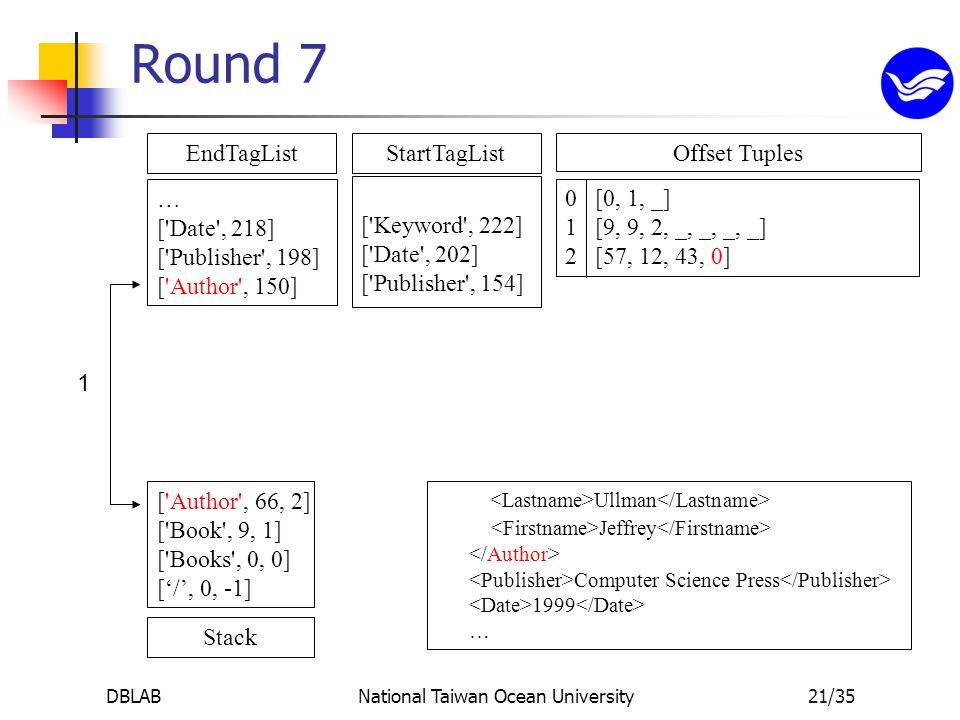 DBLABNational Taiwan Ocean University21/35 StartTagList [ Keyword , 222] [ Date , 202] [ Publisher , 154] EndTagList … [ Date , 218] [ Publisher , 198] [ Author , 150] Stack [ Author , 66, 2] [ Book , 9, 1] [ Books , 0, 0] ['/', 0, -1] 0 [0, 1, _] 1 [9, 9, 2, _, _, _, _] 2 [57, 12, 43, 0] Ullman Jeffrey Computer Science Press 1999 … Round 7 1 Offset Tuples