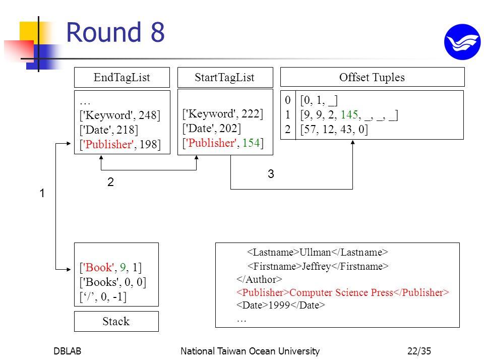 DBLABNational Taiwan Ocean University22/35 StartTagList [ Keyword , 222] [ Date , 202] [ Publisher , 154] EndTagList … [ Keyword , 248] [ Date , 218] [ Publisher , 198] Stack [ Book , 9, 1] [ Books , 0, 0] ['/', 0, -1] 0 [0, 1, _] 1 [9, 9, 2, 145, _, _, _] 2 [57, 12, 43, 0] Ullman Jeffrey Computer Science Press 1999 … Round 8 3 1 2 Offset Tuples