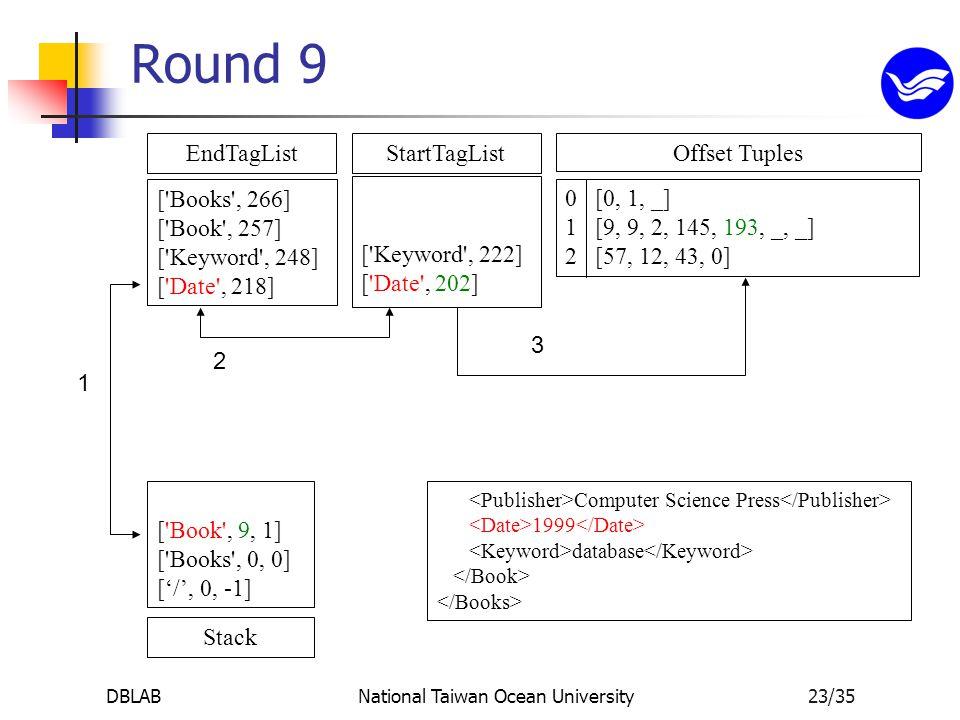 DBLABNational Taiwan Ocean University23/35 StartTagList [ Keyword , 222] [ Date , 202] EndTagList [ Books , 266] [ Book , 257] [ Keyword , 248] [ Date , 218] Stack [ Book , 9, 1] [ Books , 0, 0] ['/', 0, -1] 0 [0, 1, _] 1 [9, 9, 2, 145, 193, _, _] 2 [57, 12, 43, 0] Computer Science Press 1999 database Round 9 3 1 2 Offset Tuples