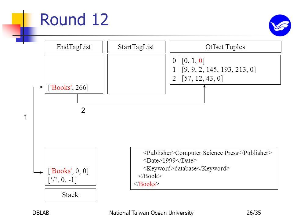 DBLABNational Taiwan Ocean University26/35 StartTagListEndTagList [ Books , 266] Stack [ Books , 0, 0] ['/', 0, -1] 0 [0, 1, 0] 1 [9, 9, 2, 145, 193, 213, 0] 2 [57, 12, 43, 0] Computer Science Press 1999 database Round 12 2 1 Offset Tuples