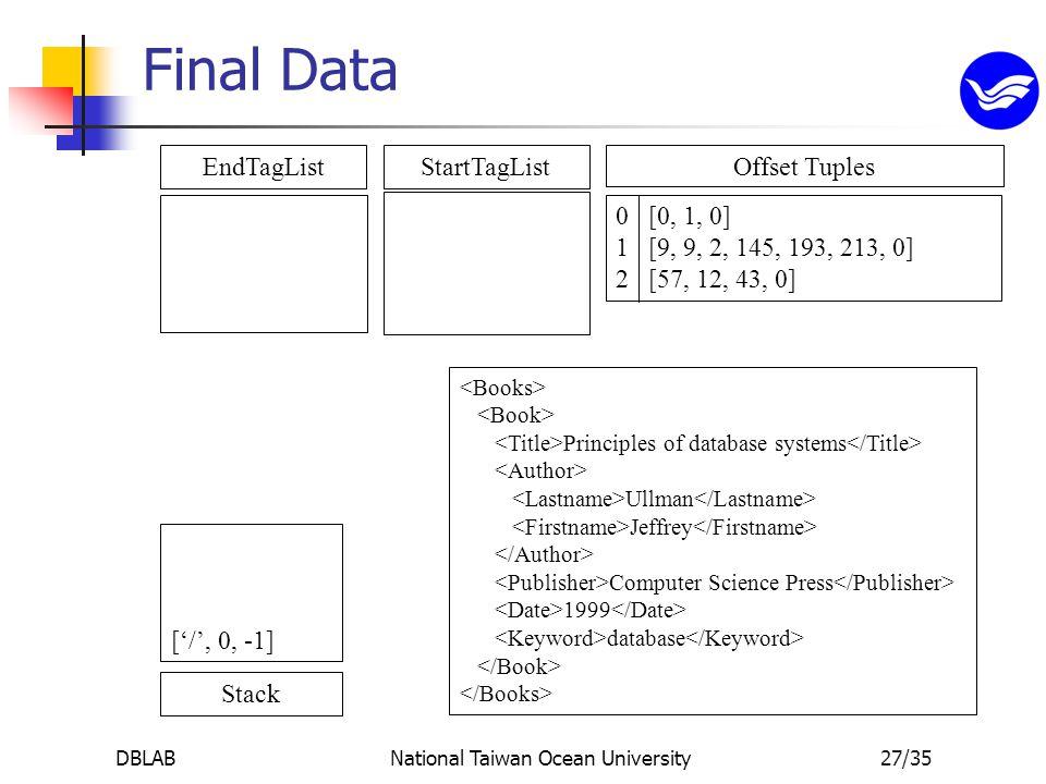 DBLABNational Taiwan Ocean University27/35 StartTagListEndTagList Stack ['/', 0, -1] 0 [0, 1, 0] 1 [9, 9, 2, 145, 193, 213, 0] 2 [57, 12, 43, 0] Final Data Principles of database systems Ullman Jeffrey Computer Science Press 1999 database Offset Tuples
