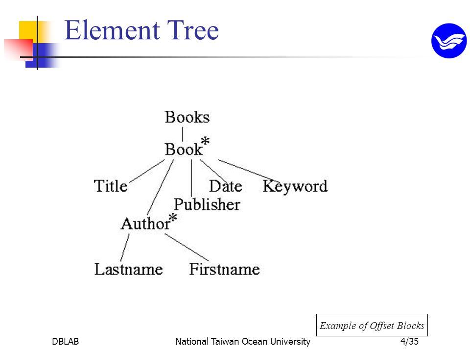 DBLABNational Taiwan Ocean University4/35 Element Tree Example of Offset Blocks