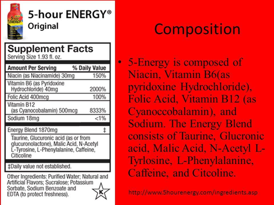 Composition 5-Energy is composed of Niacin, Vitamin B6(as pyridoxine Hydrochloride), Folic Acid, Vitamin B12 (as Cyanoccobalamin), and Sodium.