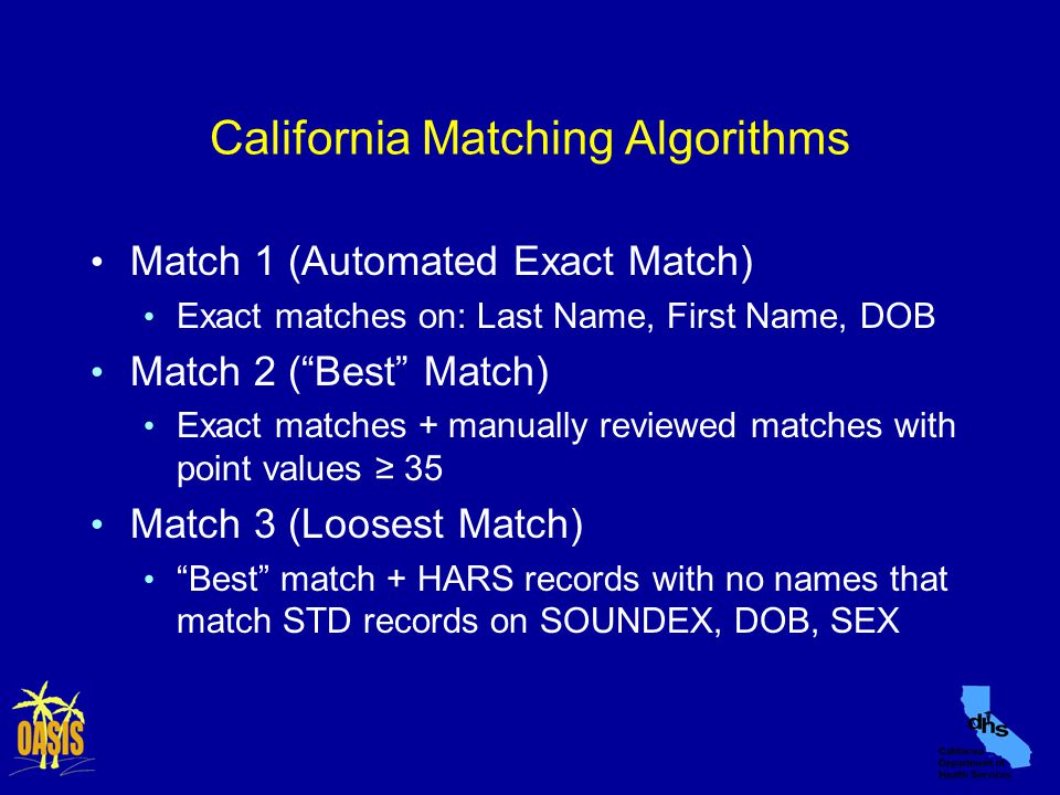 California Matching Algorithms Match 1 (Automated Exact Match) Exact matches on: Last Name, First Name, DOB Match 2 ( Best Match) Exact matches + manually reviewed matches with point values ≥ 35 Match 3 (Loosest Match) Best match + HARS records with no names that match STD records on SOUNDEX, DOB, SEX