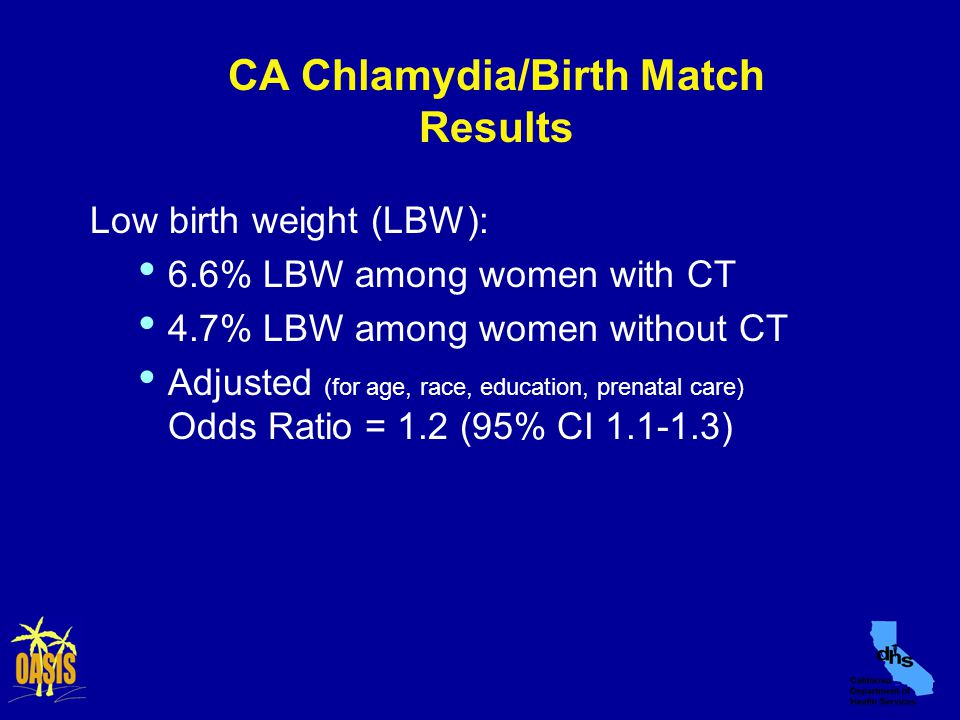CA Chlamydia/Birth Match Results Low birth weight (LBW): 6.6% LBW among women with CT 4.7% LBW among women without CT Adjusted (for age, race, education, prenatal care) Odds Ratio = 1.2 (95% CI 1.1-1.3)