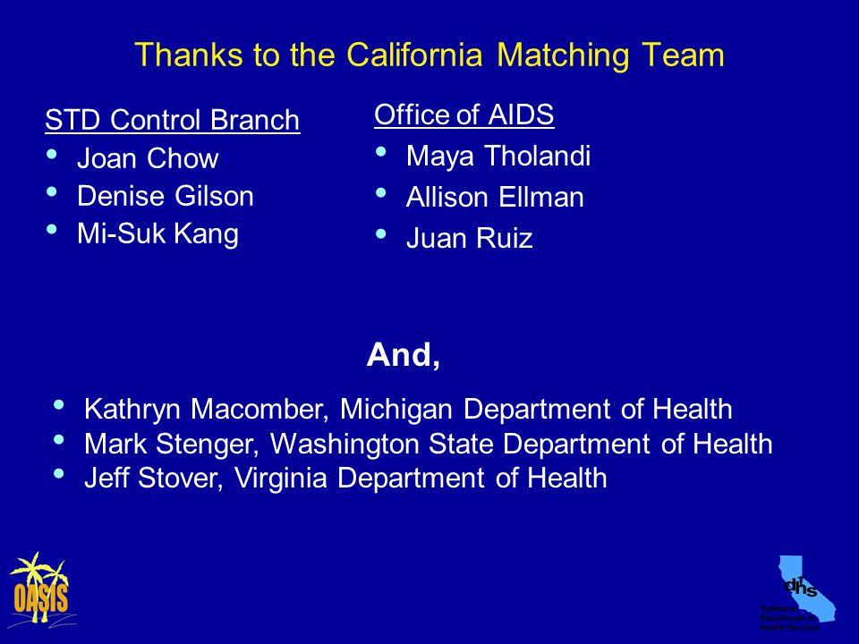 Thanks to the California Matching Team STD Control Branch Joan Chow Denise Gilson Mi-Suk Kang Office of AIDS Maya Tholandi Allison Ellman Juan Ruiz Ka