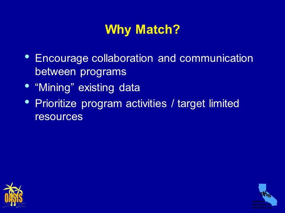 Why Match.