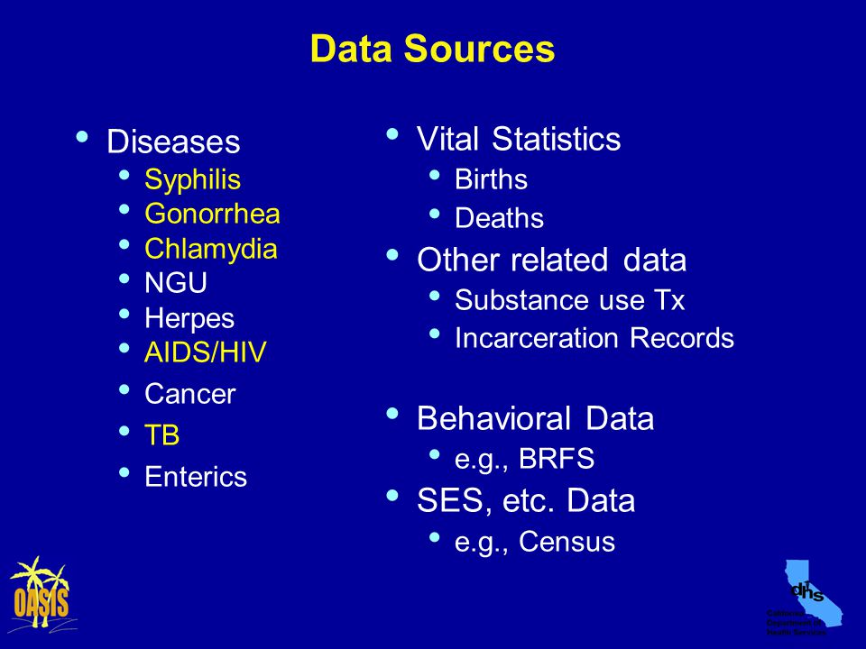 Data Sources Diseases Syphilis Gonorrhea Chlamydia NGU Herpes AIDS/HIV Cancer TB Enterics Vital Statistics Births Deaths Other related data Substance