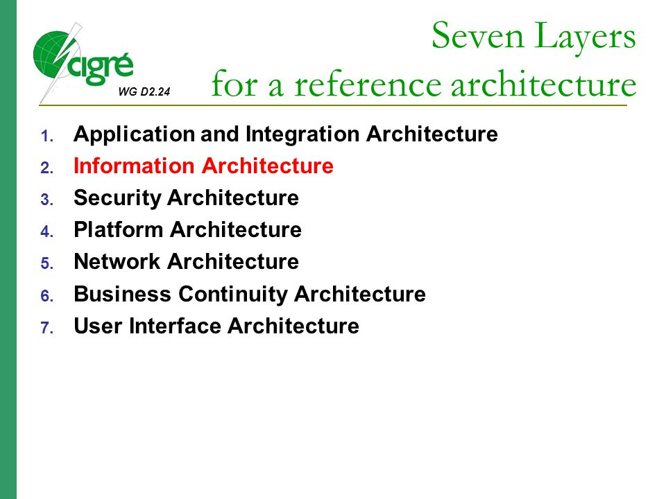 WG D2.24 1. Application and Integration Architecture 2. Information Architecture 3. Security Architecture 4. Platform Architecture 5. Network Architec
