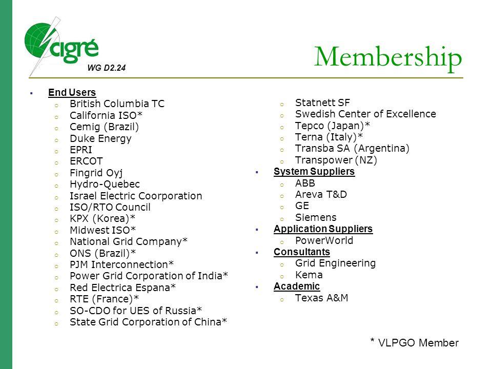 WG D2.24 Membership  End Users o British Columbia TC o California ISO* o Cemig (Brazil) o Duke Energy o EPRI o ERCOT o Fingrid Oyj o Hydro-Quebec o I