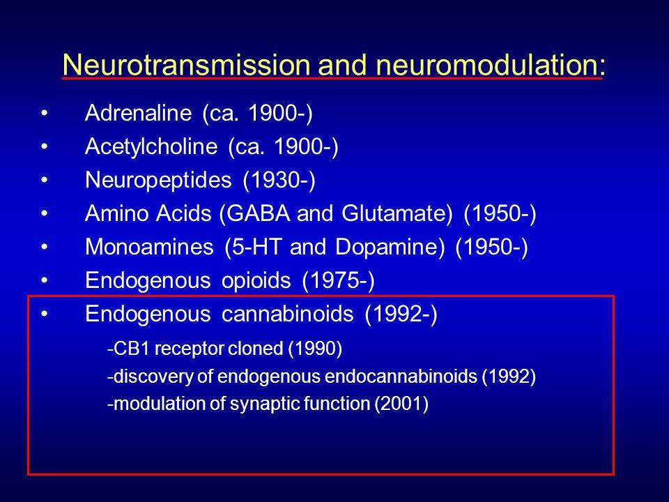 Neurotransmission and neuromodulation: Adrenaline (ca. 1900-) Acetylcholine (ca. 1900-) Neuropeptides (1930-) Amino Acids (GABA and Glutamate) (1950-)