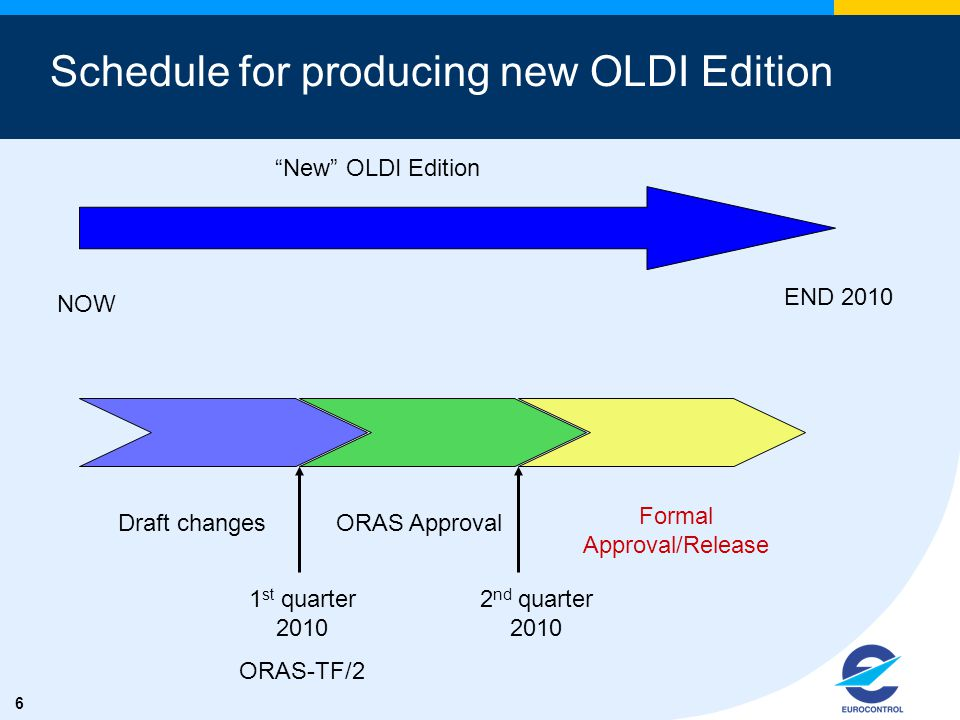 """6 Schedule for producing new OLDI Edition NOW END 2010 """"New"""" OLDI Edition Draft changesORAS Approval Formal Approval/Release 1 st quarter 2010 ORAS-TF"""