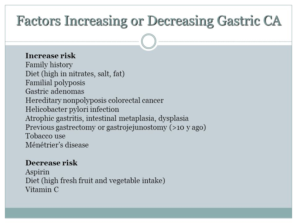Factors Increasing or Decreasing Gastric CA Increase risk Family history Diet (high in nitrates, salt, fat) Familial polyposis Gastric adenomas Heredi