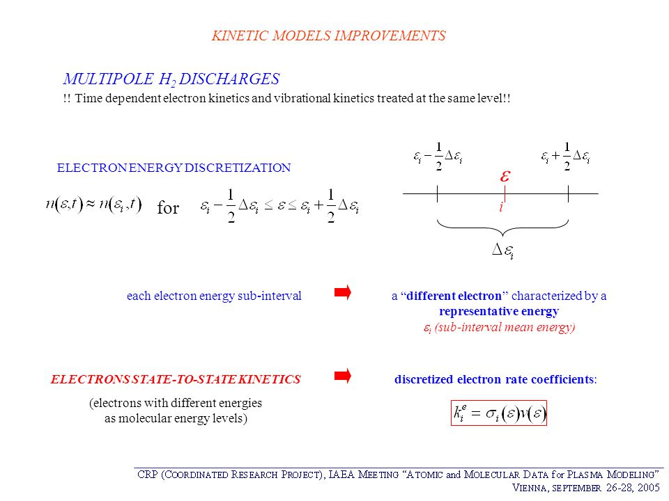 KINETIC MODELS IMPROVEMENTS MULTIPOLE H 2 DISCHARGES !! Time dependent electron kinetics and vibrational kinetics treated at the same level!! for ii