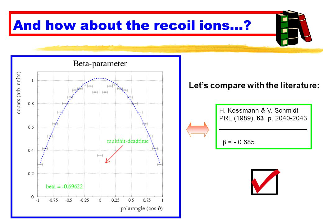 And how about the recoil ions…. H. Kossmann & V.