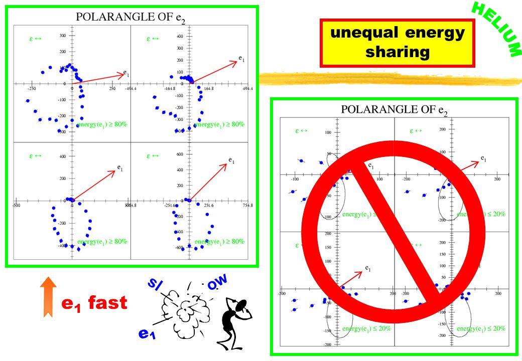 unequal energy sharing e 1 fast e1e1 sl ow